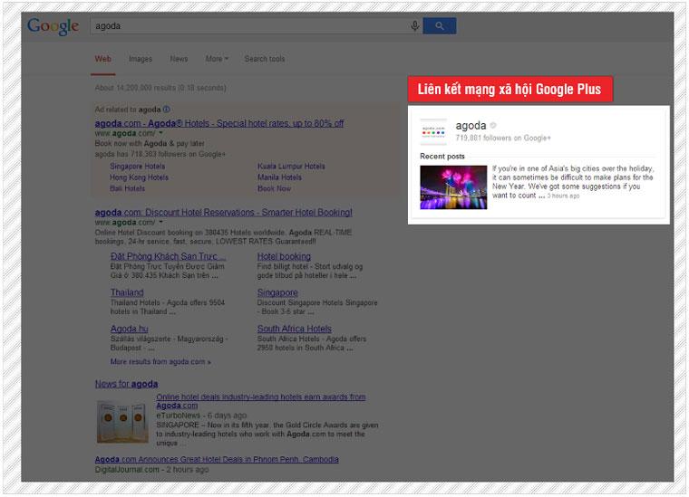 Liên kết mạng xã hội Google Plus